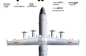 Y-8 - People's Liberation Army Air Force