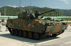 KIFV - South Korean Army