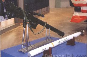 QW-2 MANPAD - People's Liberation Army