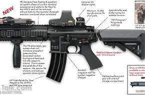 ORD HK416 Labeled lg