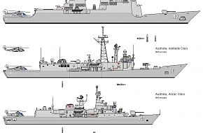 Australian navy ships side profiles