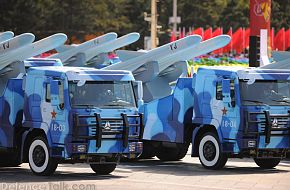 Anti-ship missiles - China - PLA