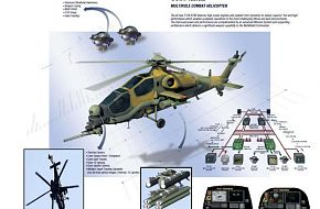 T-129 Attack Helicopter