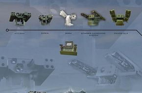 Aselsan Air Defence Systems