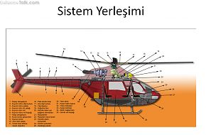 Turkish Light Commercial Helicopter by ITU/TAI