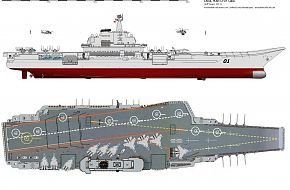 Line art of the new Chinese PLAN aircraft carrier