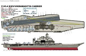 Indian Vikramaditya Aircraft carrier layout