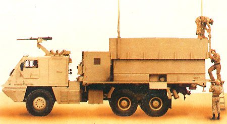ASTROS II ARTILLERY SATURATION ROCKET SYSTEM, BRAZIL
