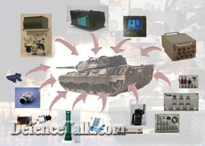 Fire Control System For Leopard - 1 Tanks