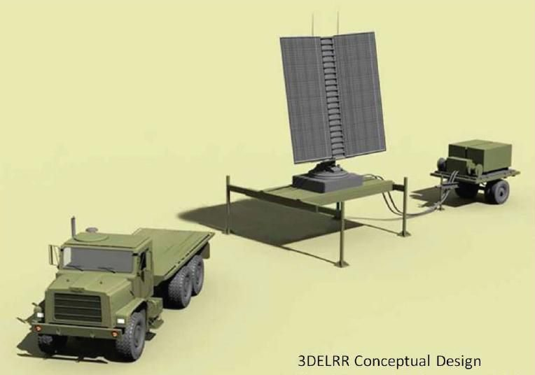 Air Force Long-Range Radar Program Pro...