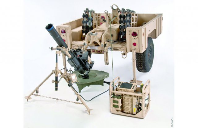 U S Army 120mm Mortar : Picatinny provides soldiers with quicker safer mortar