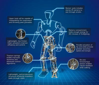 NRL Designs Robot for Shipboard Firefi...