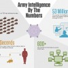 General Dynamics to Deliver Army's Newest Tactical Ground Station Intelligence System