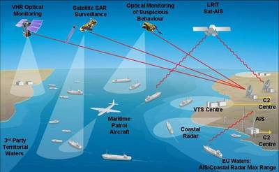 Spain Tests Future European Maritime Surveillance System
