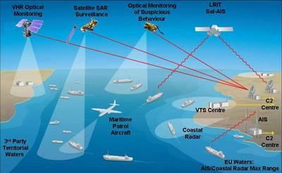 Spain Tests Future European Maritime Surveillance