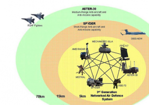 singapore-air-defense-network