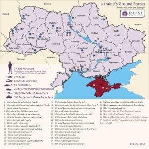 Ukraine's Ground Forces
