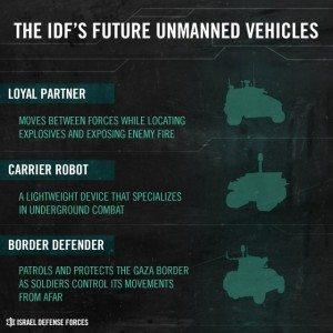 Israel_IDF-unmanned-vehicles