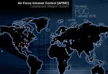 Air Force Intranet Control (AFINC) Cyberspace Weapon System