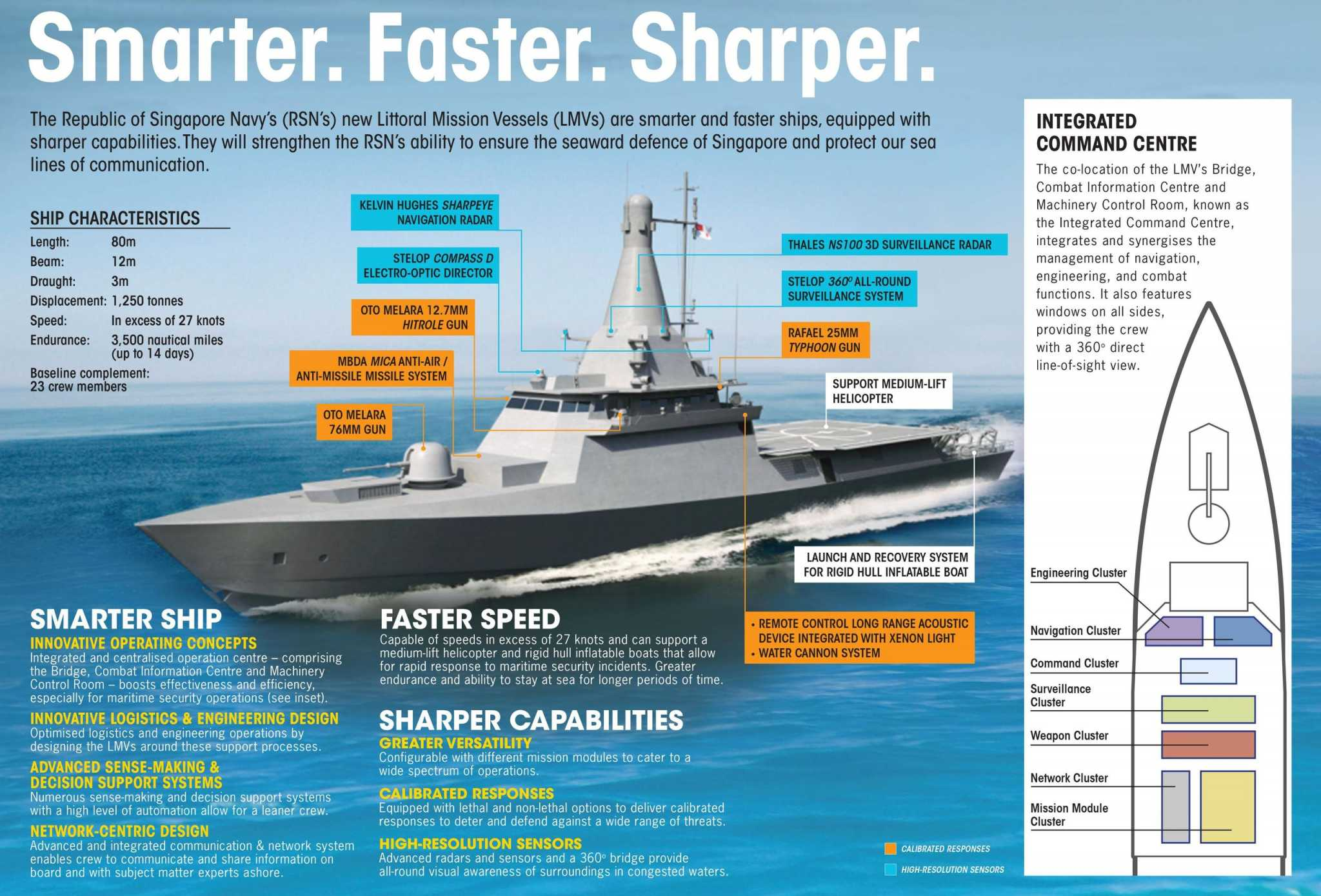 Singapore Navy Launches Second Littoral Mission Vessel