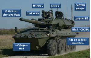 centauro-ii-armoured-vehicle-details
